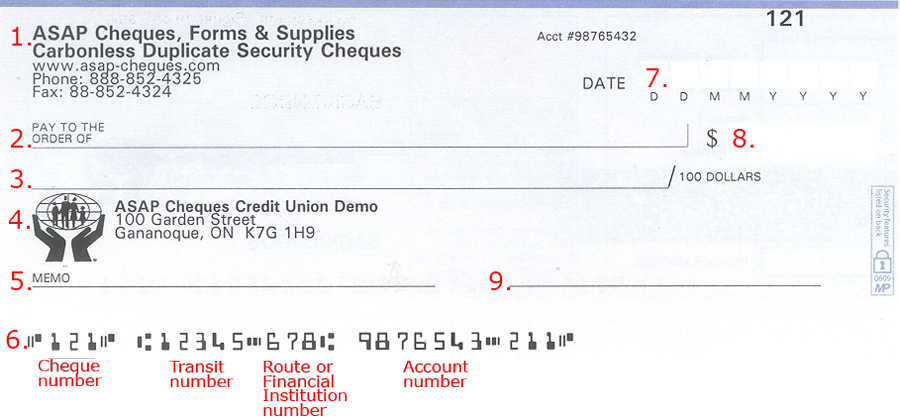 How cheques work
